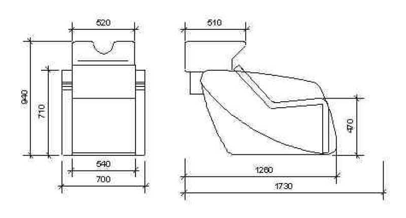 Formulawash Basic Structure Details