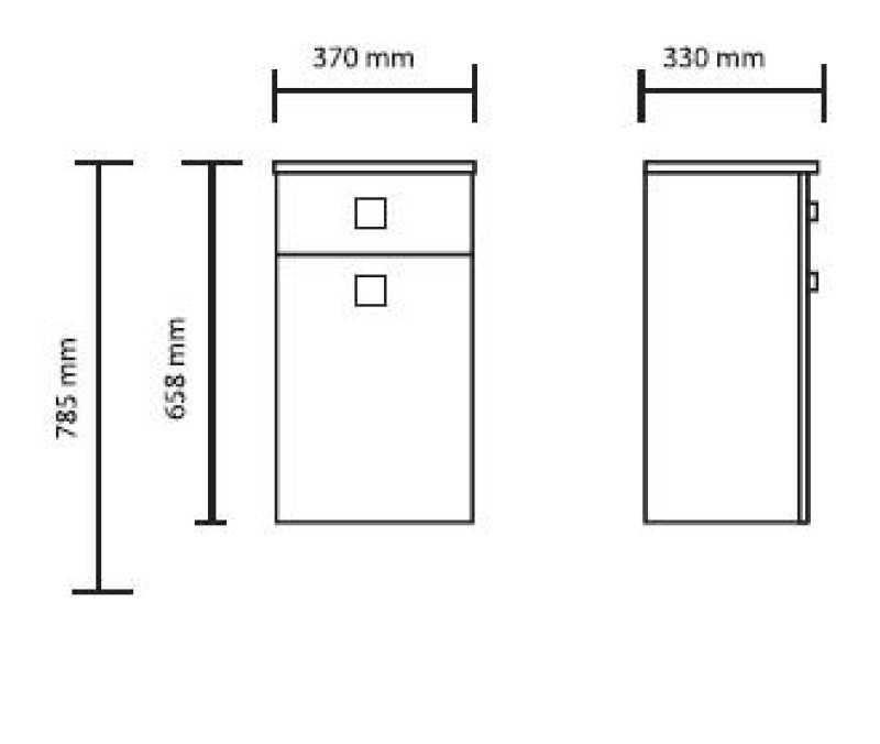 Duplex Structure Details